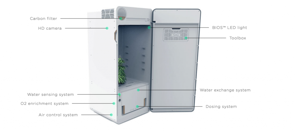 New! Automated home grow device: LEAF! - How To Roll The